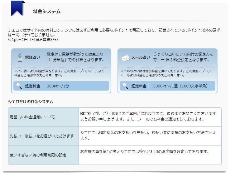 電話占いシエロ支払方法登録画面